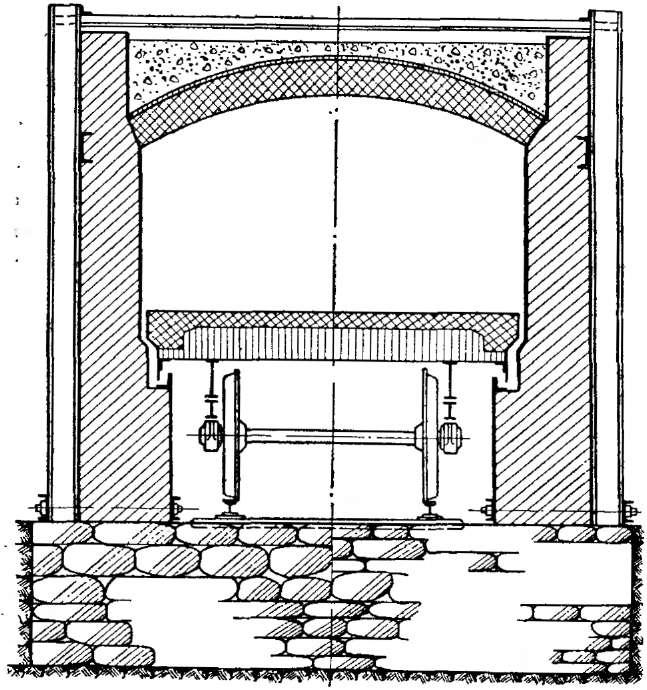 Поперечный разрез тоннельной печи