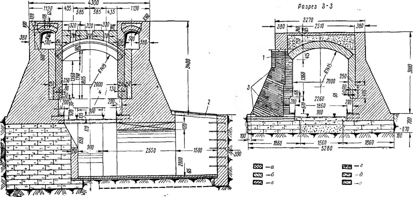 Малогабаритная тоннельная печь
