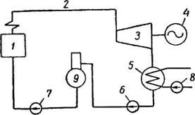 принципиальная схема парового котла
