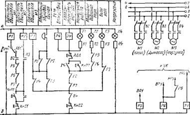 Схема автоматики и котла 827