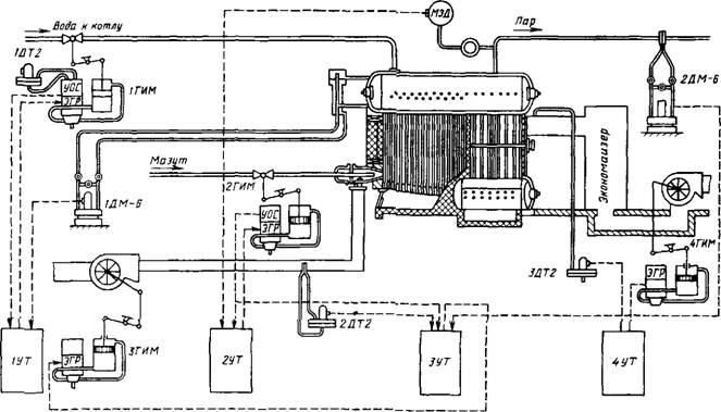 Регулятор расхода мазута с электроприводом для котла КВГМ-10
