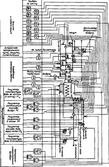 Система автоматизации