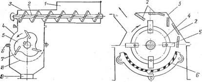 Ножевая дробилка, чертеж очистка скрубберами в Чебоксары