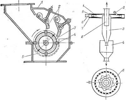 Схема роторной дробилки