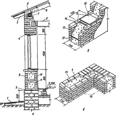 ...в - угол стены из облегченной кладки, 1 - отмостка, 2... Рис. 9. Конструкция стены из облегченной кирпичной кладки.