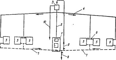 Схема отопления одноэтажного...  Горизонтальная двухтрубная разводка.Автоматическое регулирование температуры в...