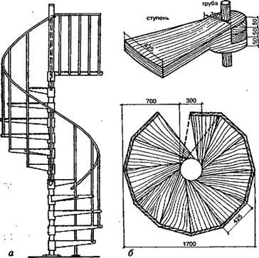 Винтовая лестница: а - схема; б - крепление ступеней.