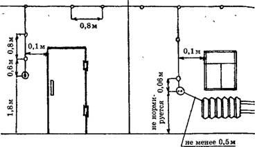 Примерная схема разметки проводки.
