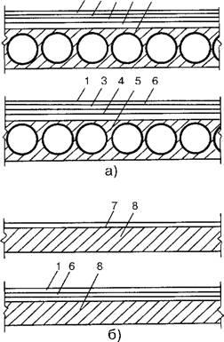 Конструктивные схемы полов из линолеума, релина и поливинилхлоридных плиток