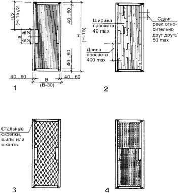 Примеры заполнения щитов