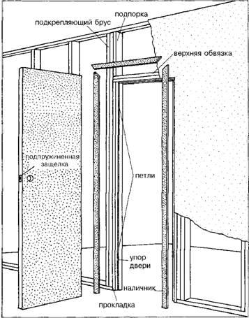 Жесткая дверная коробка