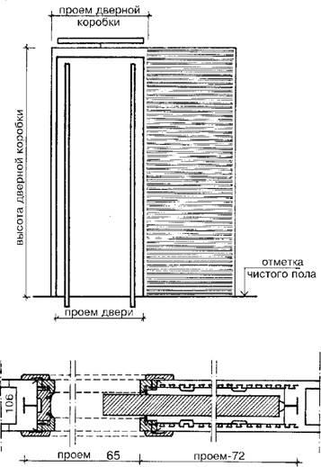 Дверная коробка (пенал)