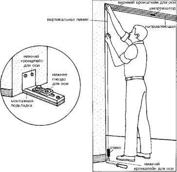 Установка секционных дверей