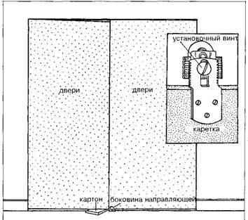 Установка дверей по вертикали