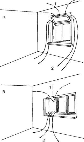 Циркуляция воздуха в окнах
