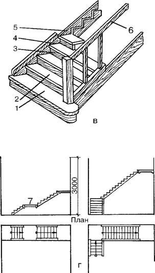 Конструирование деревянные лестницы
