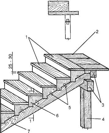 Лестница конструкции В. Фролова