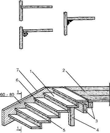 Конструкция лестницы на косоурах