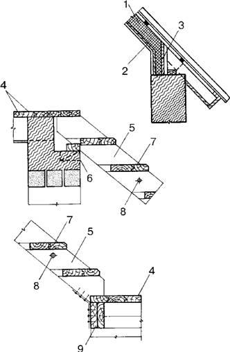 Лестница со сложной ступенькой