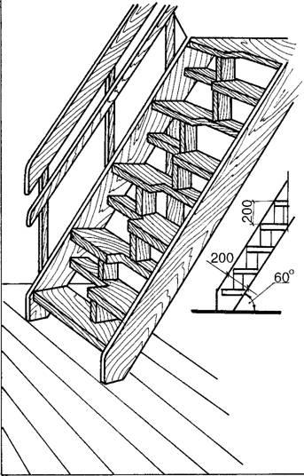 Рис. 197.  Схема винтовой лестницы.