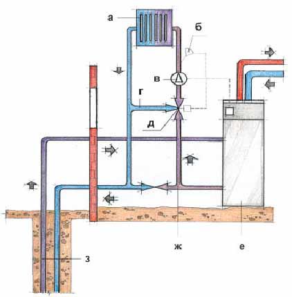 Схема применения ТН с рекуператором, для охлаждения дома жарким летом