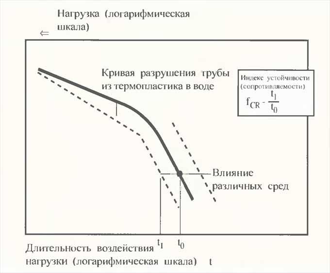 теплопроводность пластика термопластика