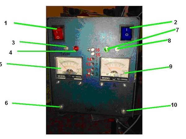 Панель управления упаковочным автоматом