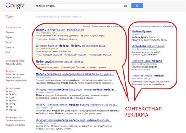 контекстная реклама в гугл