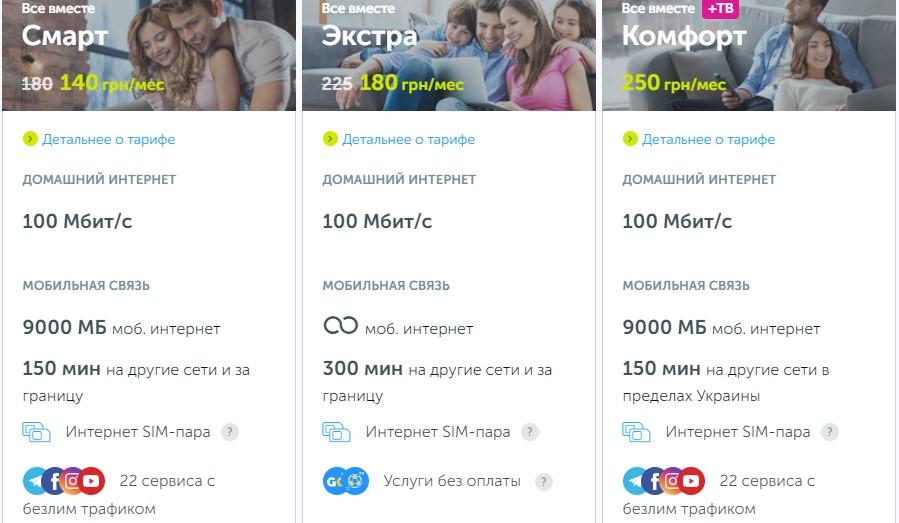 цены на интернет в Борисполе