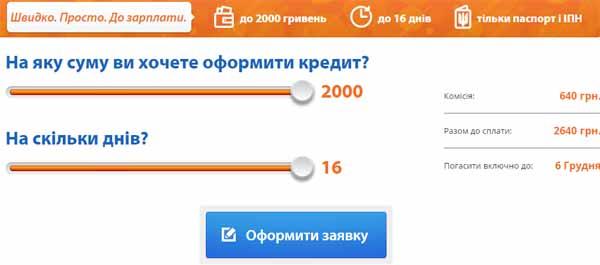 Кредиты через интернет