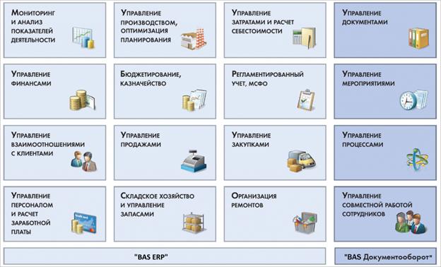 управление и оптимизация бизнеса