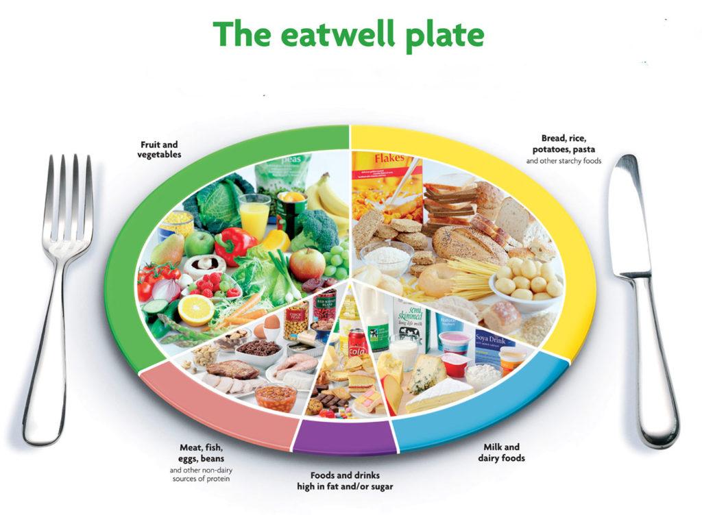 Крупи і злаки: здорове харчування