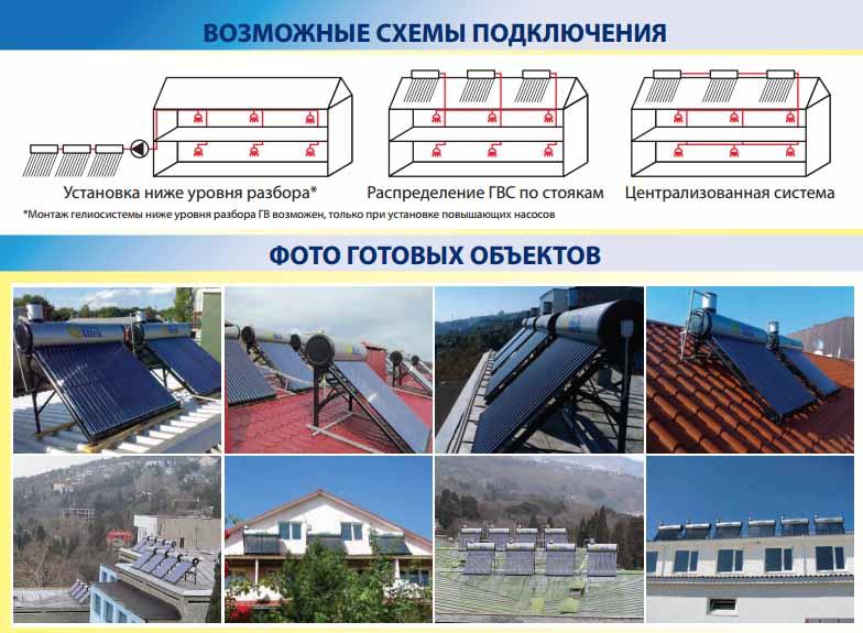 схема подключения термосифонных солнечных систем
