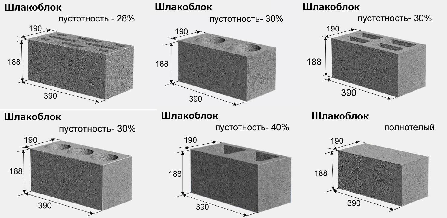 размеры керамзитоблоков