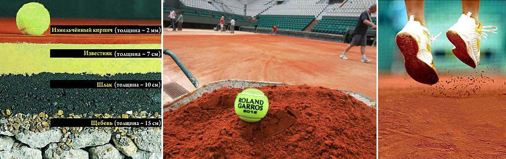 тенниссит или грунт для корта